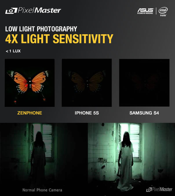 ASUS Zenphone low light results